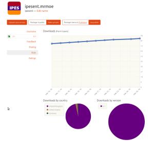 Statistiken Ubuntu myapss